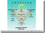 chemicalindustry
